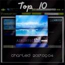 UUSVAN - ADRIATIC CHILL # 2k17 (Mix)